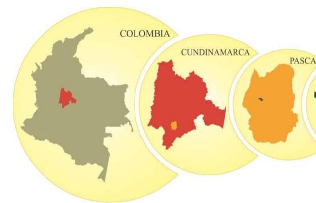 Fuente: Plan de Desarrollo Municipal 2012-2015. El Gobierno del Pueblo